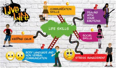How to improve your Skills and Life