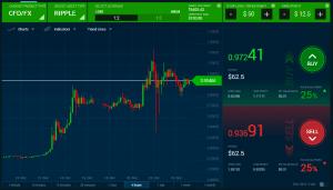 trading work
